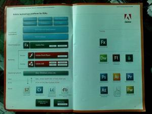 Adobe ActionScript Reference RIA