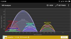 Screenshot_2018-12-24-11-24-42-223_com.farproc.wifi_.analyzer