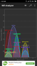 Screenshot_2018-12-24-11-32-16-044_com.farproc.wifi_.analyzer